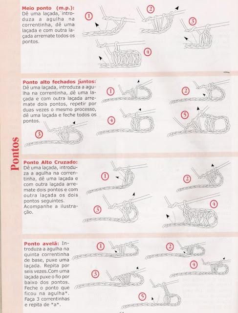 Receitas de Trico e Croche: Pontos Básicos do Crochê