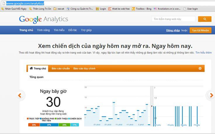 Đăng ký sử dụng Google analytics