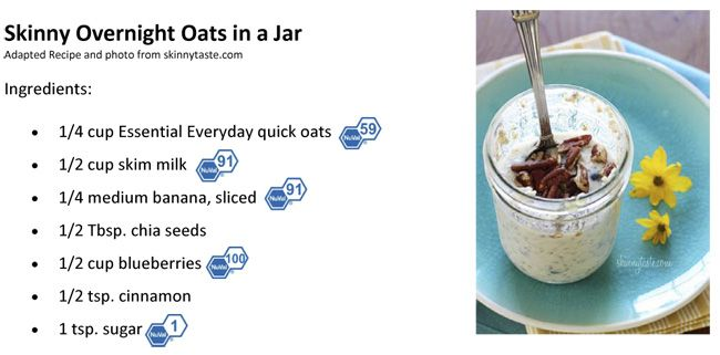 Skinny Overnight Oats In A Jar Recipes — Dishmaps
