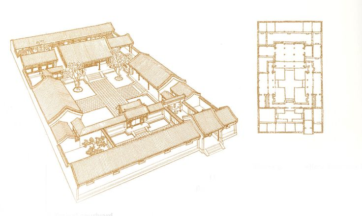 Typical chinese courtyard house vernacular architecture for Chinese house plans
