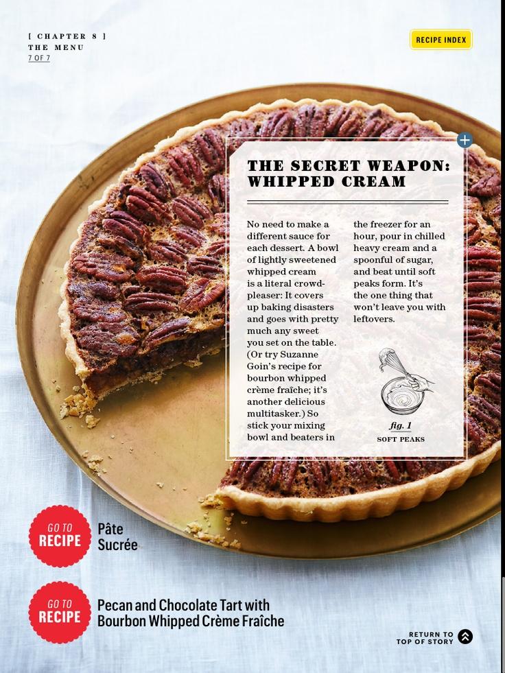 Bourbon whipped cream | Desserts | Pinterest