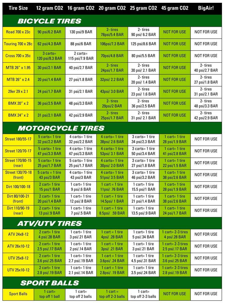 Tire Conversion Chart cheap metric tire conversion chart, find - tire conversion chart