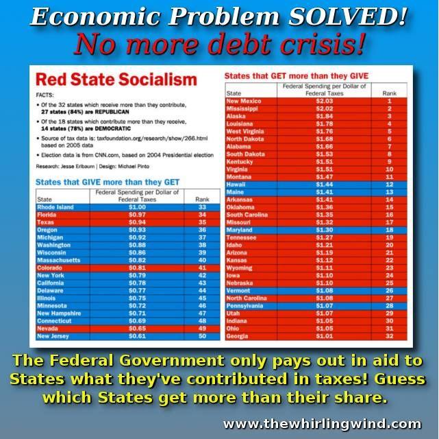 essay on basic problems of economics Free comprehensive igcse and gcse economics revision material basic economic problem unit.
