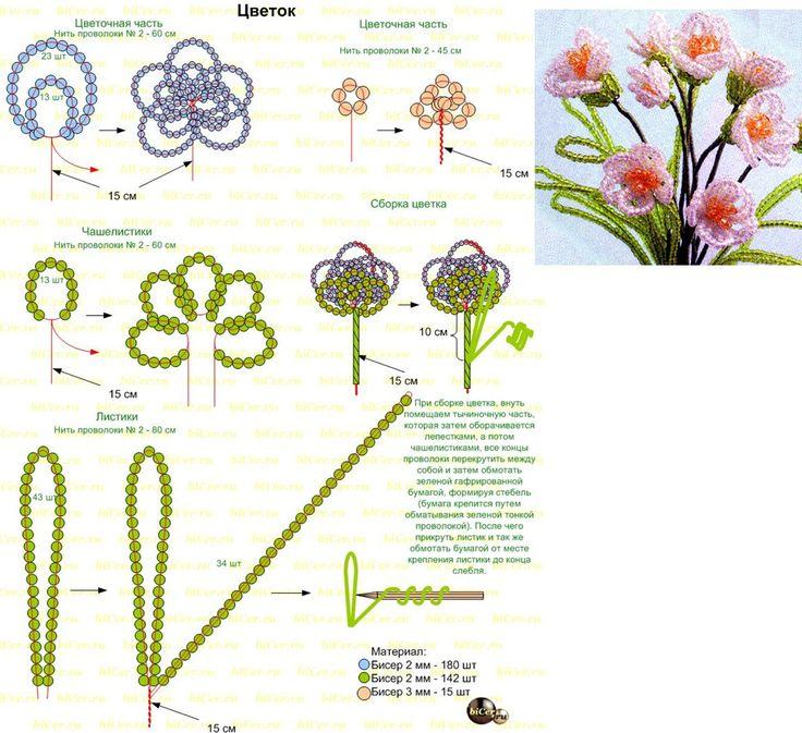 Как плести из бисера цветы схема