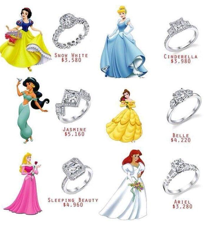 disney princess engagement rings memes