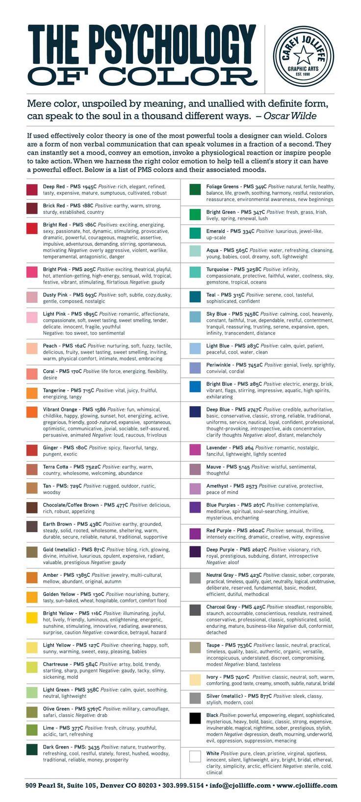 Pink and pink november 2013 for Room color psychology