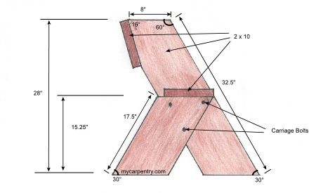 Easy Bench Plans | Garden and Outdoors | Pinterest
