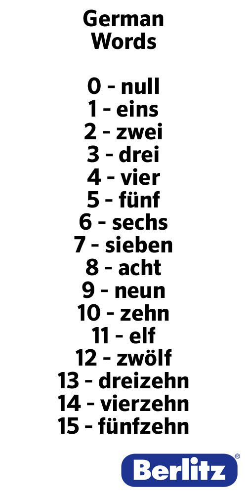 German Numbers. I finally got these down! :D