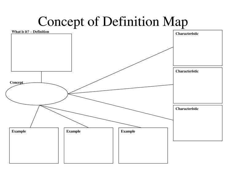 college essays college application essays concept definition essay concept definition essay