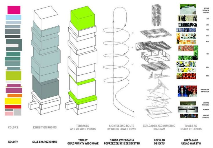 Architecture Design Diagram Gallery Of Green Square Library Amp