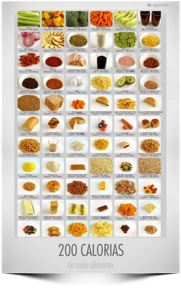 200 calorias recetas cocina alimentos y m s pinterest - Calorias que tienen los alimentos ...