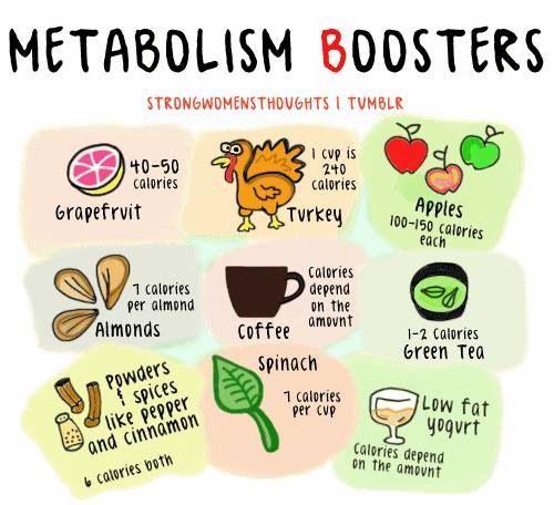 Speed metabolism after 40
