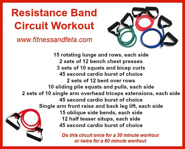 ... this: resistance band workouts , band workouts and resistance bands