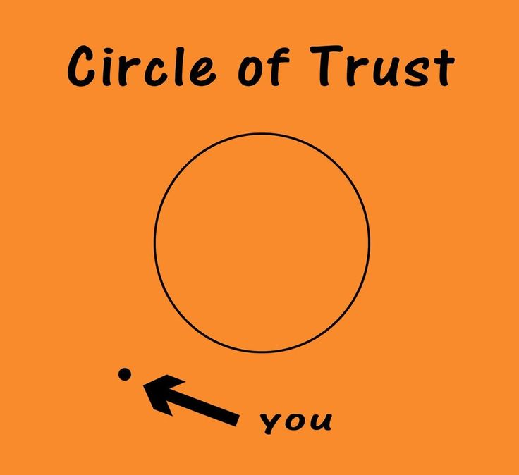 circle of trust Circle trust is an independently owned financial services company specialising in all types of mortgage & protection advice.