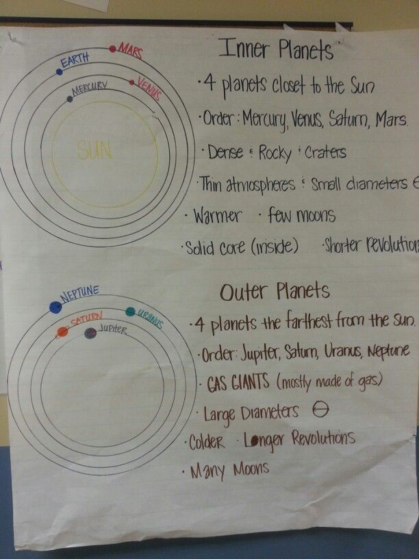 comparison inner and outer planets - photo #3