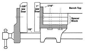 ... Quick-Release Vise Instructions | Work Bench Ideas | Pintere