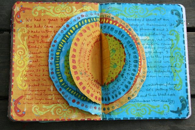 art journal 2009-6-24c.  Orange and blue circular journal page