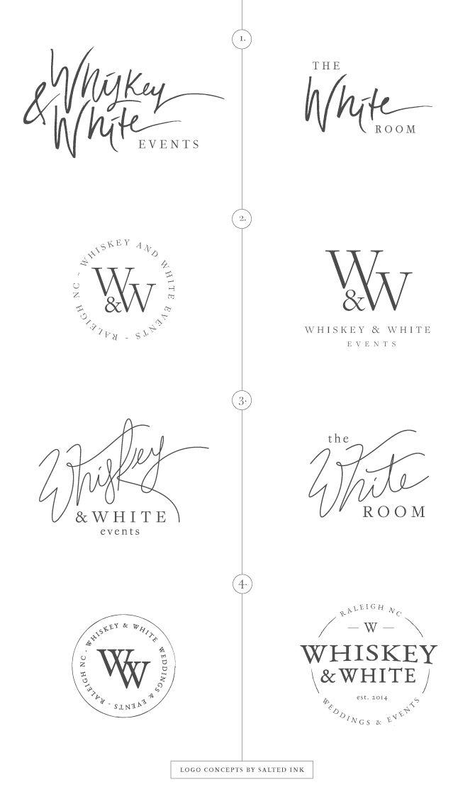 Logo / Brand Designs .