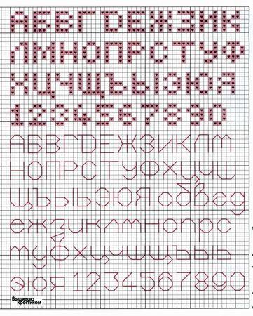 Схема вышивки чисел крестиком 3
