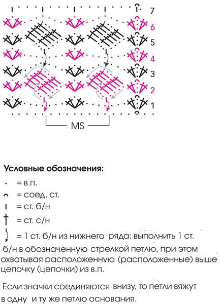 Схема вязания с узором шишечки