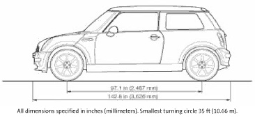 besides Nissan Engine Diagram moreover Digi St s moreover Displayimage additionally Grammy awards. on mini cooper