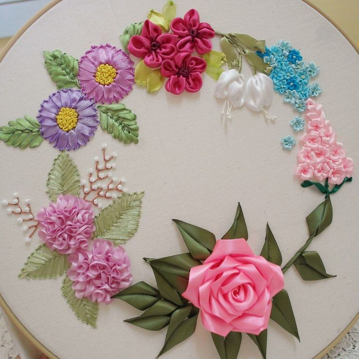 How to Work With Ribbon for Embroidery photo
