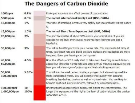 Carbon dating reading comprehension