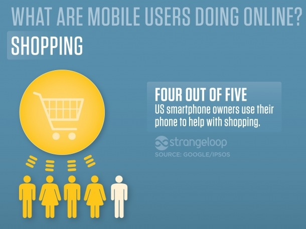 What Are Mobile Users Doing Online? Shopping[INFOGRAPHIC]