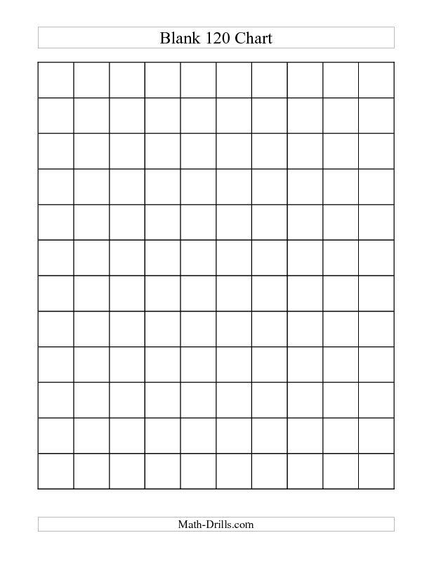 number worksheet blank 120 chart c number worksheet blank 120 chart ...