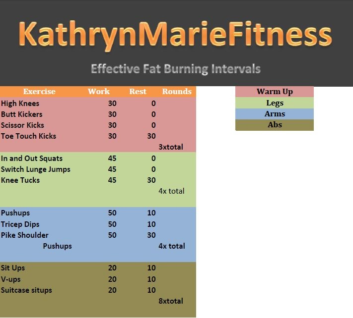 Here it is your FIRST KathrynMarieFitness Workouts.  This is #1 so it is simpe and straight forward but still and INTENSE workout.  If you try it please repin with your thought or Repost if you think someone else would benefit :)!