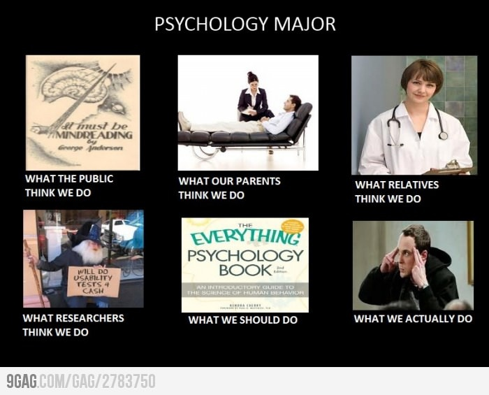 Counseling Psychology what is major