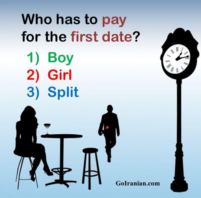 Online dating when do you meet