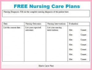 the 25+ best nursing care plan ideas on pinterest