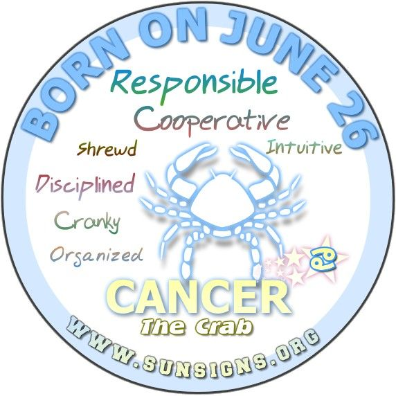 June 25 Zodiac Sign: June Birthday Quotes. QuotesGram