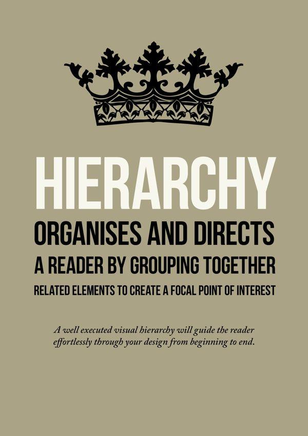 Hierarchy Graphic Design Examples