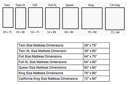 Mattress dimensions where the magic happens pinterest Size of a full bed