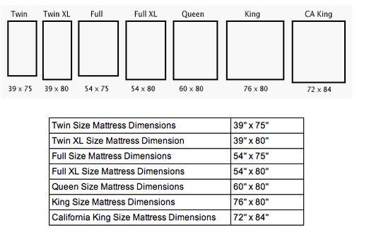 Mattress Dimensions Where The Magic Happens Pinterest