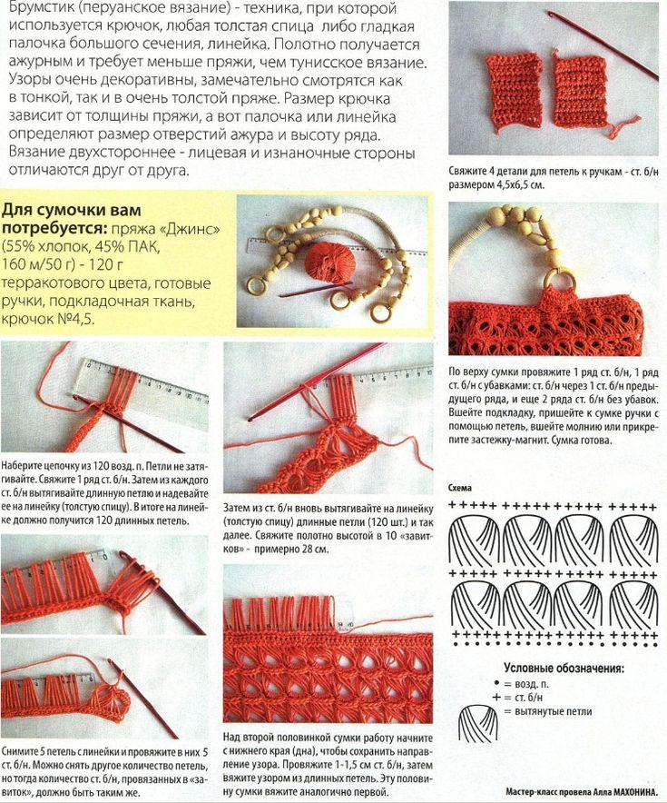 Все о перуанском вязании