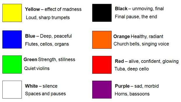 Color Mood Chart paint colors moods chart. paint colors and their effects on moods