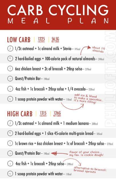 Правильная диета для подростка 15 лет