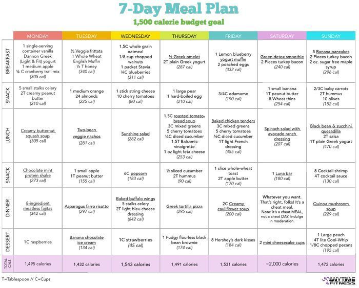 Daily Menu 6 for Low-Carb Diets picture