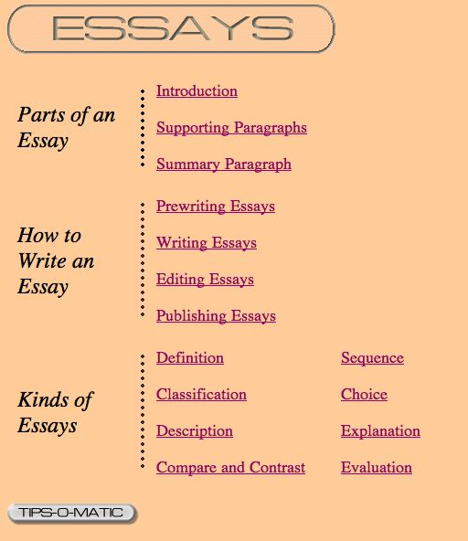 Buy	editing essay
