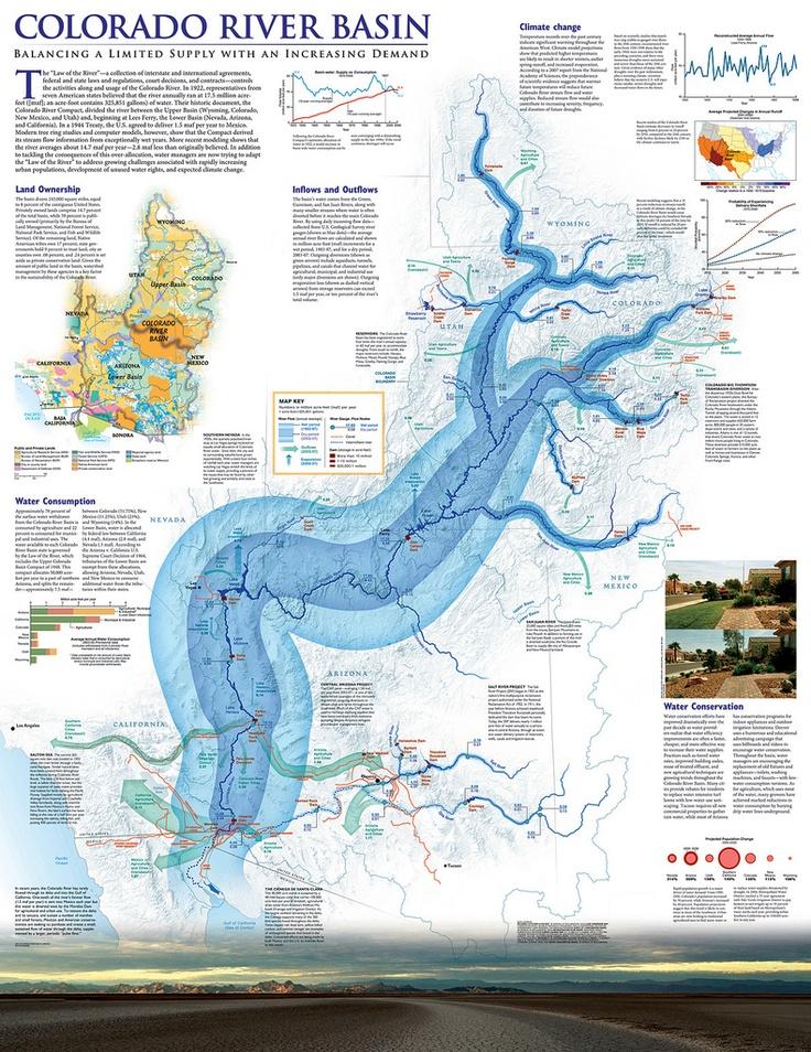 Colorado River Basin Map  Maps Maps Maps  Pinterest
