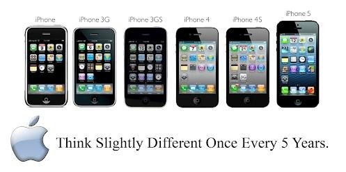 i phones 6