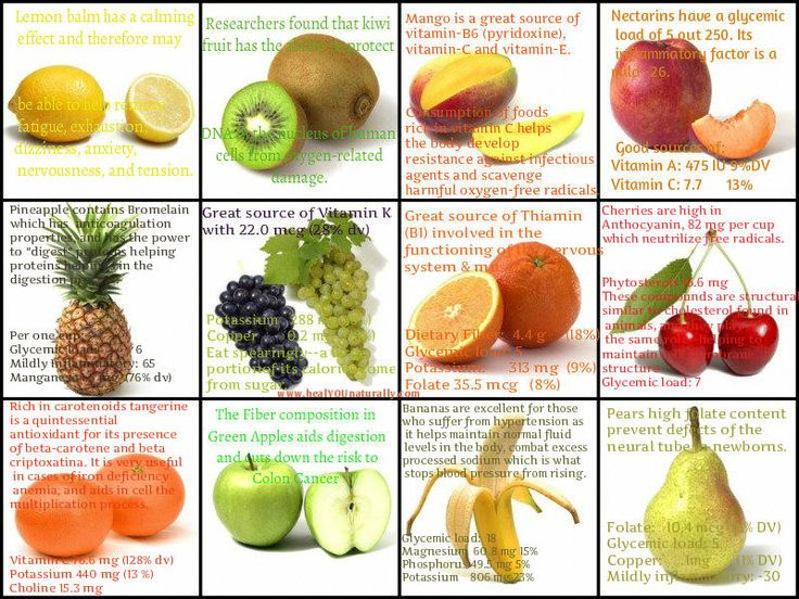 Pin by healyounaturally on s healthy and