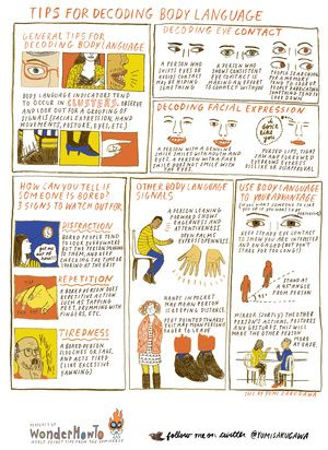 Tips for decoding body language