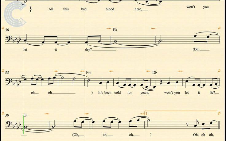 bastille bad blood piano tutorial