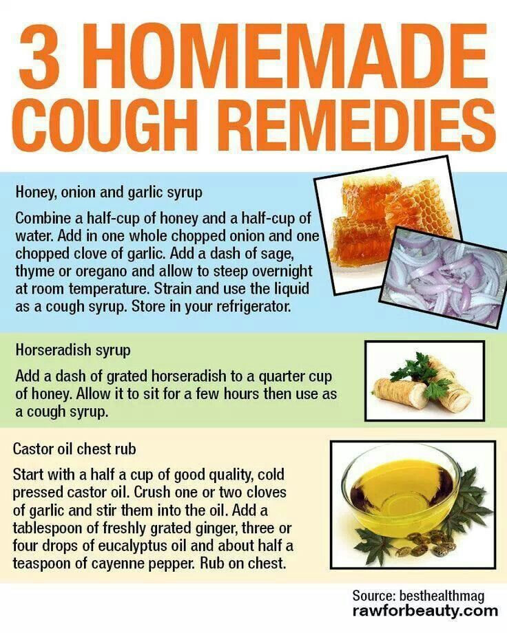 Natural Cure For Children S Cough