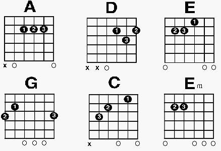 Complicated Guitar Chords And Lyrics