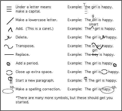 writing proofreading